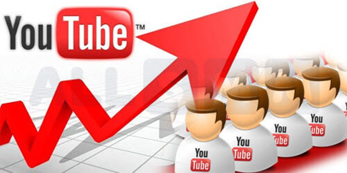 SEO Promotion of YouTube Channel. Keywords, Optimization, Catchy Videos. Part 1